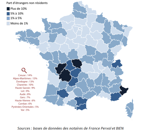 Acquéreurs étrangers sur le marché immobilier français